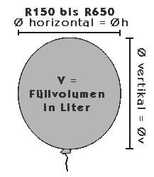 Luftballonskizze